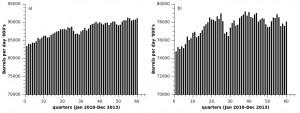peak oil graphs