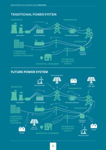 IC_Energy_Report_web